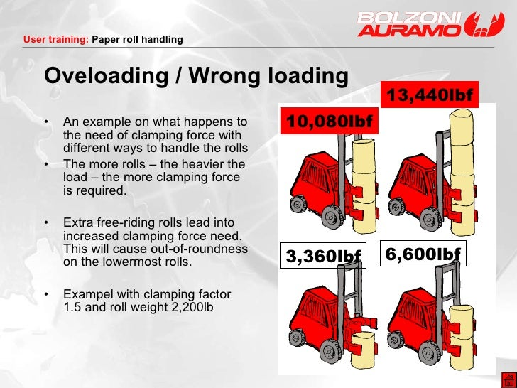 Oveloading / Wrong loading <ul><li>An example on what happens to the need of clamping force with different ways to handle ...