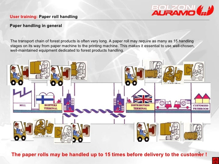 The paper rolls may be handled up to 15 times before delivery to the customer ! The transport chain of forest products is ...