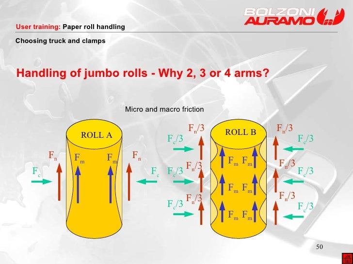 Handling of jumbo rolls - Why 2, 3 or 4 arms? Choosing truck and clamps   F c F n F n F c ROLL A ROLL B F c /3 F c /3 F c ...