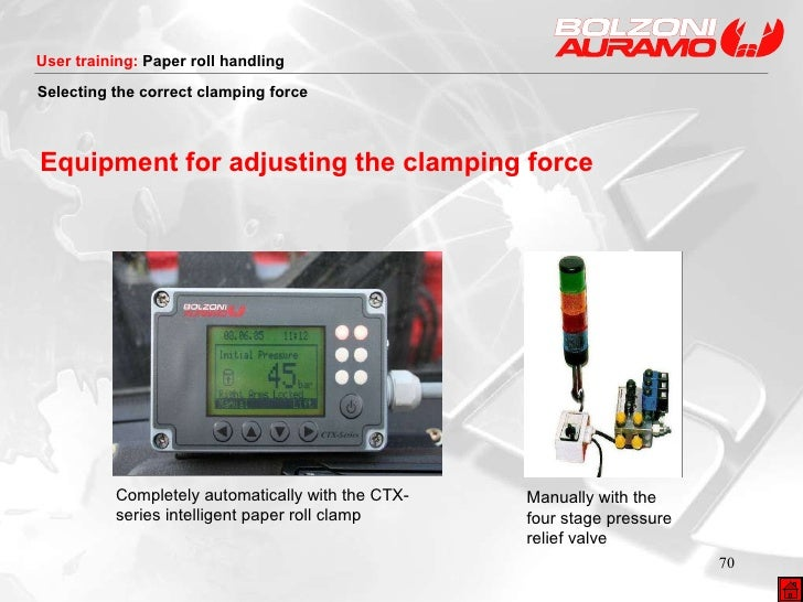 Equipment for adjusting the clamping force Completely automatically with the CTX-series intelligent  paper roll clamp Manu...