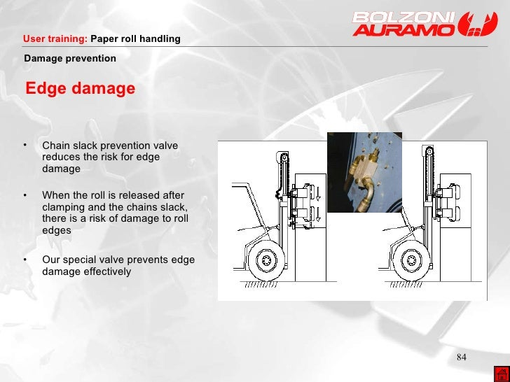 <ul><li>Chain slack prevention valve reduces the risk for edge damage </li></ul><ul><li>When the roll is released after cl...