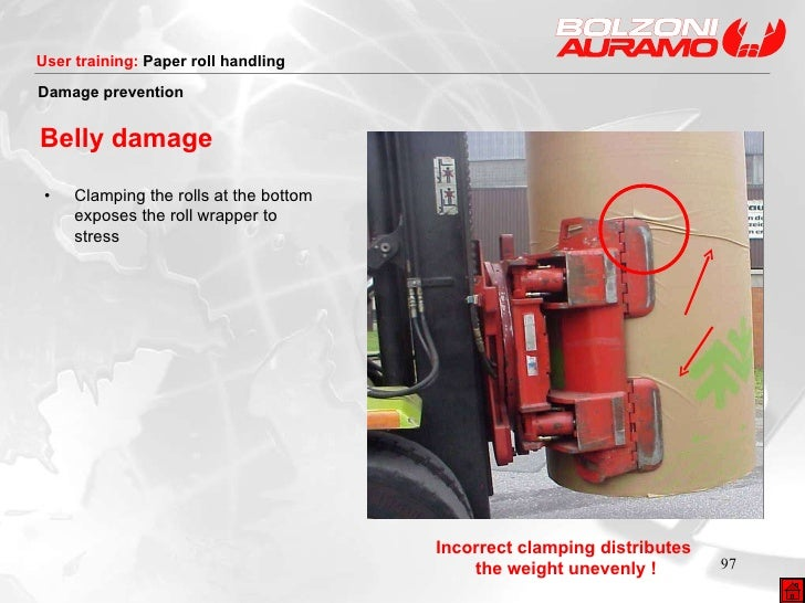 Incorrect clamping distributes  the weight unevenly ! Damage prevention Belly damage • Clamping the rolls at the bottom ex...