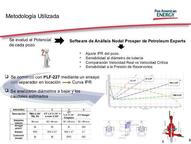 5 Metodología Utilizada • Ajuste IPR del pozo. • Sensibilidad al diámetro de tubería • Comparación Velocidad Real vs Veloc...