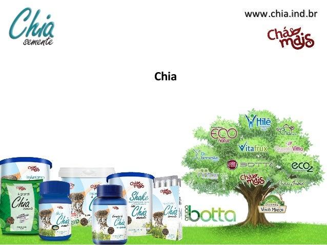 www.chia.ind.brwww.chia.ind.brChia