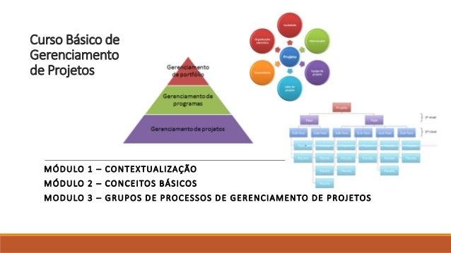 Curso Básico de Gerenciamento de Projetos MÓDULO 1 – CONTEXTUALIZAÇÃO MÓDULO 2 – CONCEITOS BÁSICOS MODULO 3 – GRUPOS DE PR...