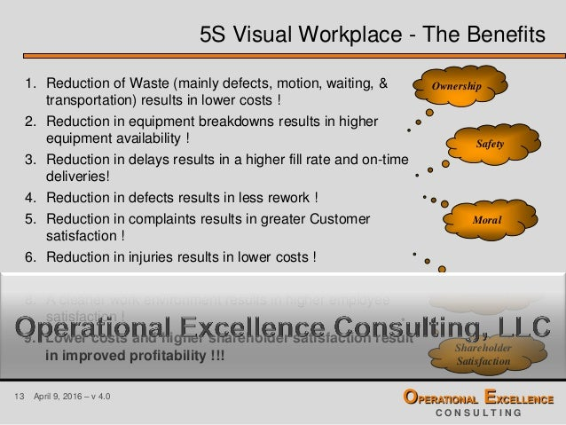Lean 5S Visual Workplace Organization Training Module