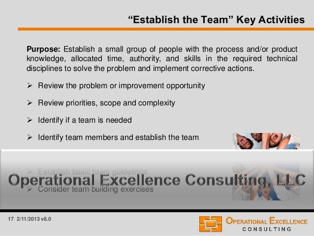 D The   Disciplines Problem Solving Methodology