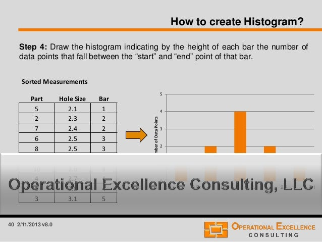solving manufacturing problems       jpg cb            A Structured Problem Solving Storyboard for Business