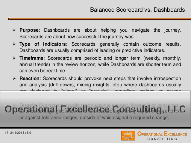 """balanced scorecard module Referencing the book, """"balanced scorecard step-by-step for government  a  global human capital solution module that interfaces with sap."""