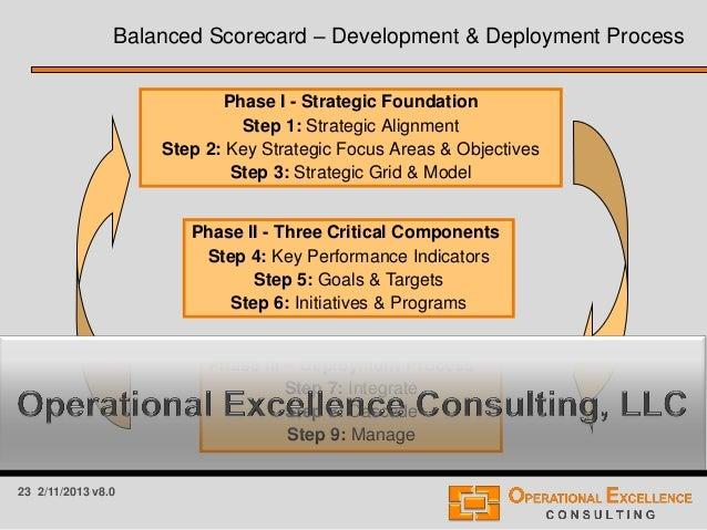 A Full & Exhaustive Balanced Scorecard Example