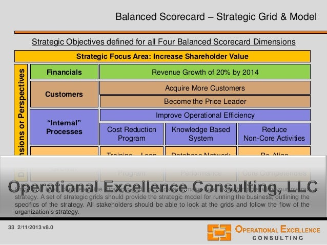 the balanced scorecard article review essay Essay on balance scorecard  by supplying a mechanism for strategic feedback and review, the balanced scorecard helps an organization  essay balanced scorecard.
