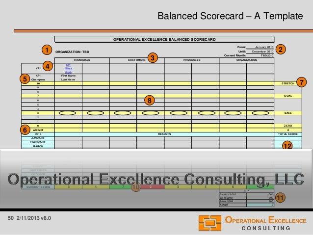 balanced scorecard deployment process training module
