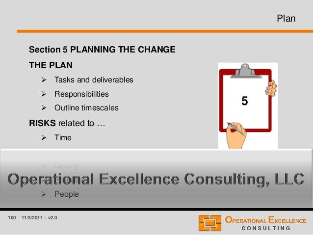 100 11/3/2011 – v2.0 Plan Section 5 PLANNING THE CHANGE THE PLAN  Tasks and deliverables  Responsibilities  Outline tim...