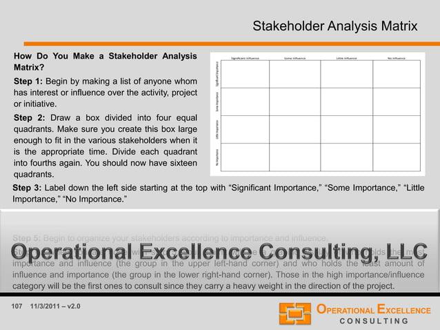 107 11/3/2011 – v2.0 Stakeholder Analysis Matrix How Do You Make a Stakeholder Analysis Matrix? Step 1: Begin by making a ...