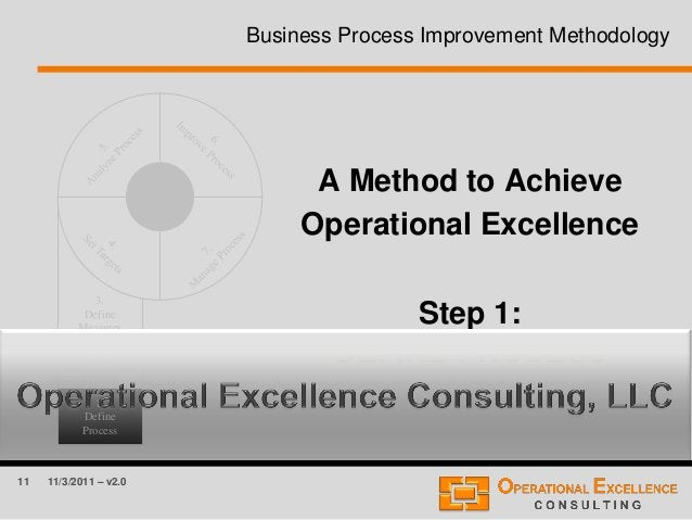 11 11/3/2011 – v2.0 A Method to Achieve Operational Excellence Step 1: DEFINE PROCESS 3. Define Measures 2. Map Process 1....