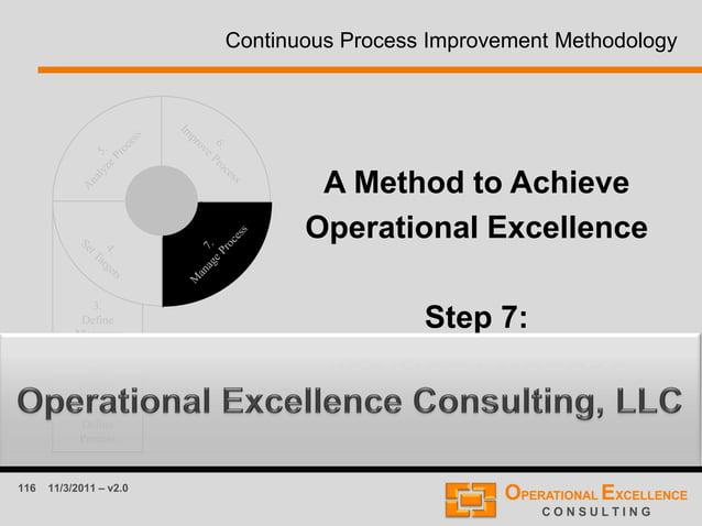 116 11/3/2011 – v2.0 3. Define Measures 2. Map Process 1. Define Process Continuous Process Improvement Methodology A Meth...
