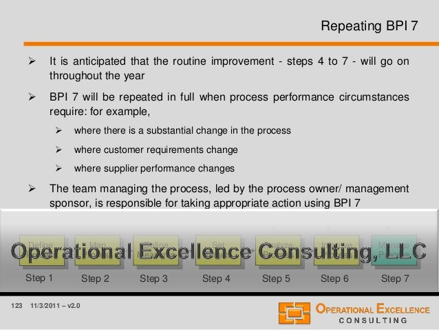 123 11/3/2011 – v2.0 Repeating BPI 7  It is anticipated that the routine improvement - steps 4 to 7 - will go on througho...