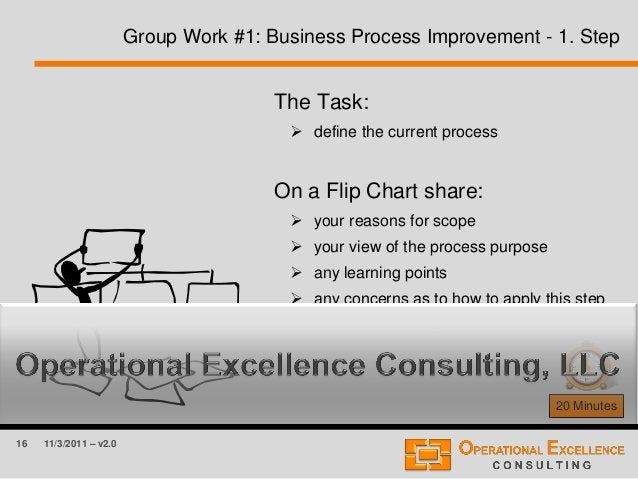 16 11/3/2011 – v2.0 Group Work #1: Business Process Improvement - 1. Step The Task:  define the current process On a Flip...