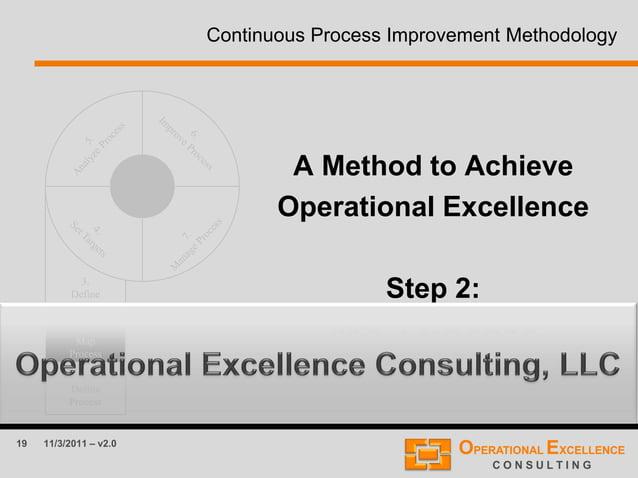 19 11/3/2011 – v2.0 Continuous Process Improvement Methodology 3. Define Measures 2. Map Process 1. Define Process A Metho...