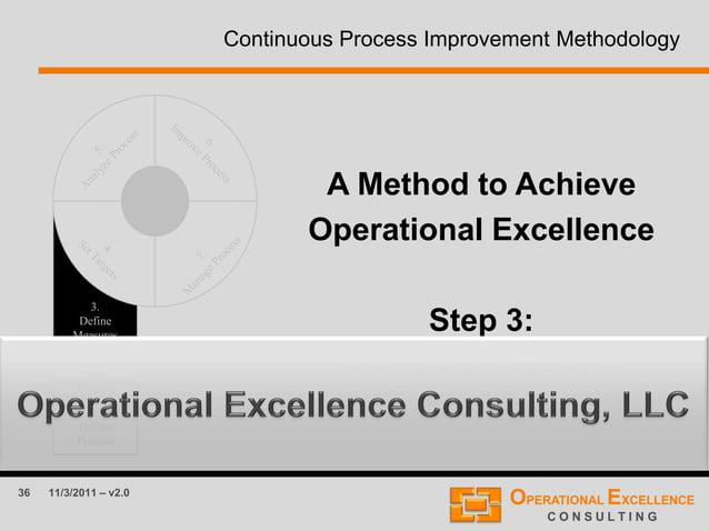 36 11/3/2011 – v2.0 Continuous Process Improvement Methodology 3. Define Measures 2. Map Process 1. Define Process A Metho...