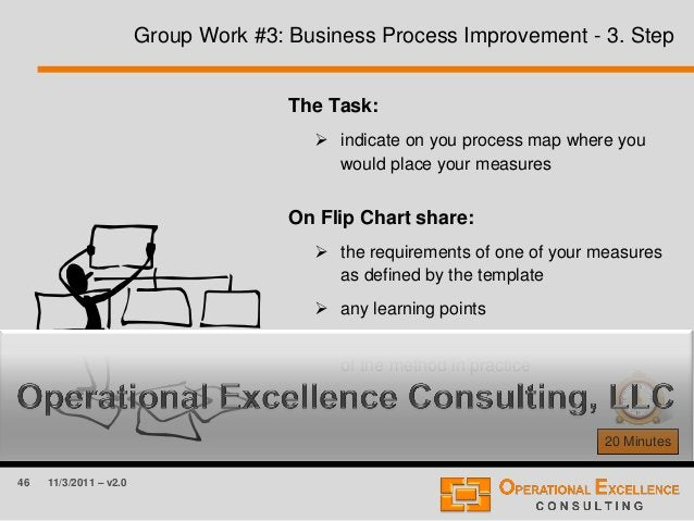 46 11/3/2011 – v2.0 Group Work #3: Business Process Improvement - 3. Step 20 Minutes The Task:  indicate on you process m...