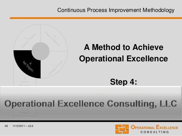 48 11/3/2011 – v2.0 3. Define Measures 2. Map Process 1. Define Process Continuous Process Improvement Methodology A Metho...