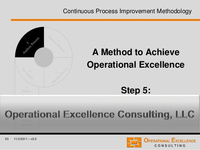 55 11/3/2011 – v2.0 3. Define Measures 2. Map Process 1. Define Process Continuous Process Improvement Methodology A Metho...