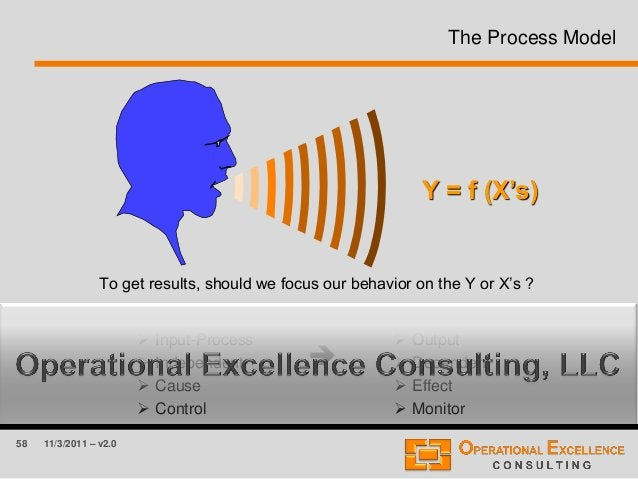 58 11/3/2011 – v2.0 The Process Model To get results, should we focus our behavior on the Y or X's ? Y = f (X's)  X1, X2,...