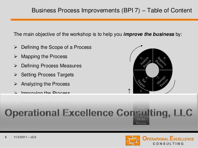 8 11/3/2011 – v2.0 Business Process Improvements (BPI 7) – Table of Content The main objective of the workshop is to help ...