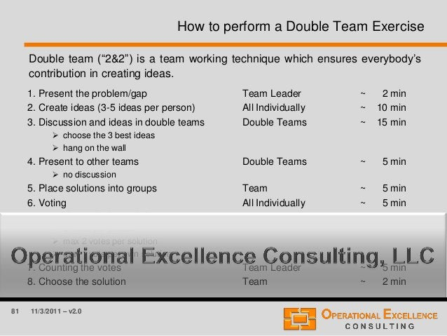 81 11/3/2011 – v2.0 How to perform a Double Team Exercise 1. Present the problem/gap Team Leader ~ 2 min 2. Create ideas (...