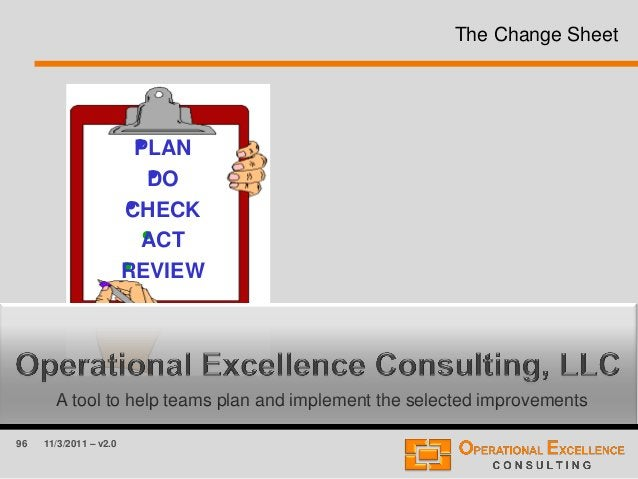 96 11/3/2011 – v2.0 The Change Sheet •PLAN •DO •CHECK •ACT •REVIEW A tool to help teams plan and implement the selected im...