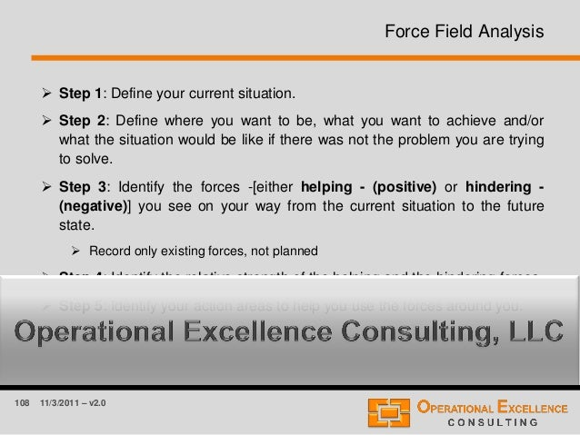 108 11/3/2011 – v2.0 Force Field Analysis  Step 1: Define your current situation.  Step 2: Define where you want to be, ...
