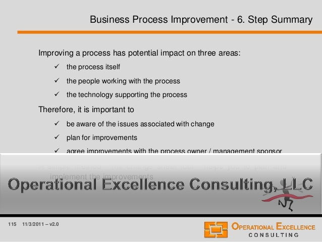 115 11/3/2011 – v2.0 Business Process Improvement - 6. Step Summary Improving a process has potential impact on three area...