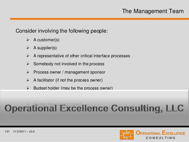 121 11/3/2011 – v2.0 The Management Team Consider involving the following people:  A customer(s)  A supplier(s)  A repr...
