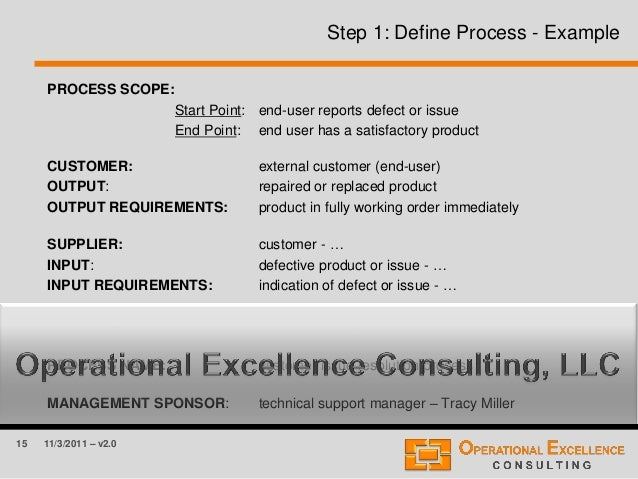 15 11/3/2011 – v2.0 Step 1: Define Process - Example PROCESS SCOPE: Start Point: end-user reports defect or issue End Poin...