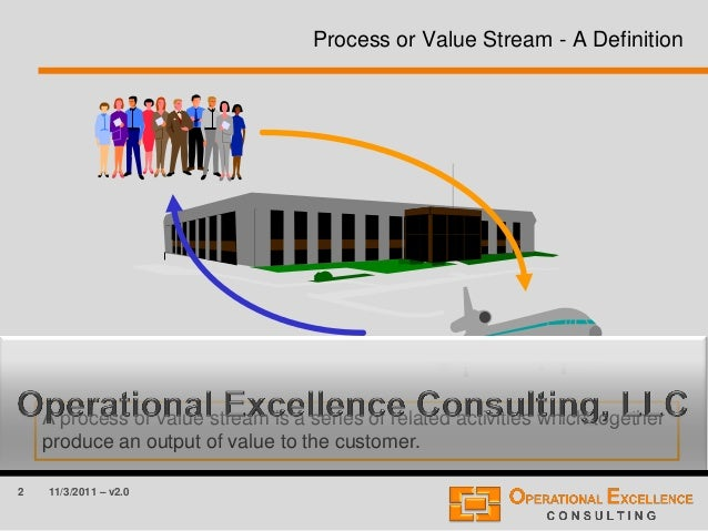 2 11/3/2011 – v2.0 A process or value stream is a series of related activities which together produce an output of value t...