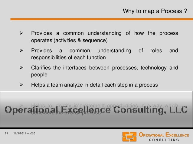 21 11/3/2011 – v2.0 Why to map a Process ?  Provides a common understanding of how the process operates (activities & seq...