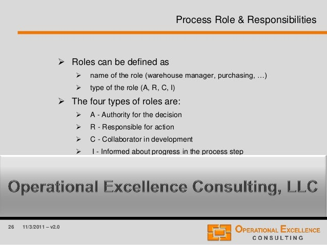 26 11/3/2011 – v2.0 Process Role & Responsibilities  Roles can be defined as  name of the role (warehouse manager, purch...