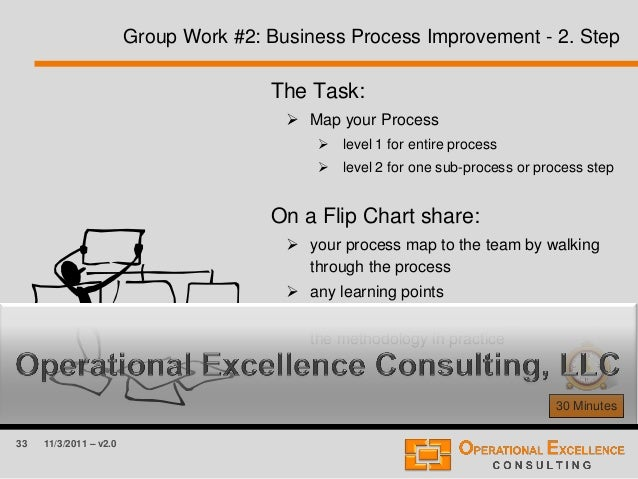 33 11/3/2011 – v2.0 Group Work #2: Business Process Improvement - 2. Step The Task:  Map your Process  level 1 for entir...