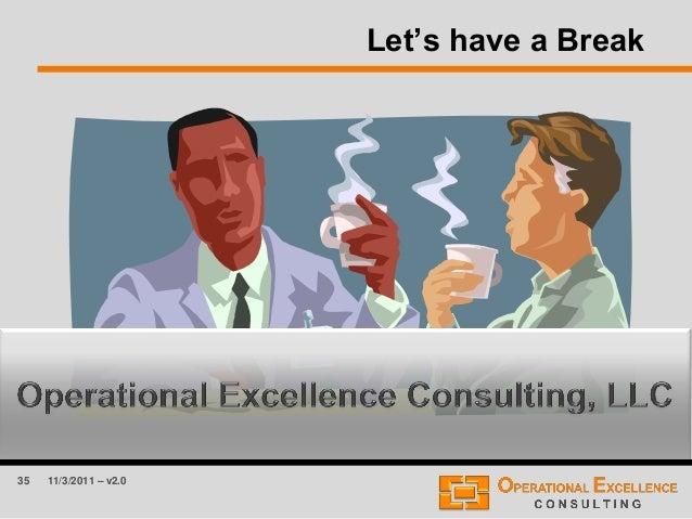 35 11/3/2011 – v2.0 Let's have a Break