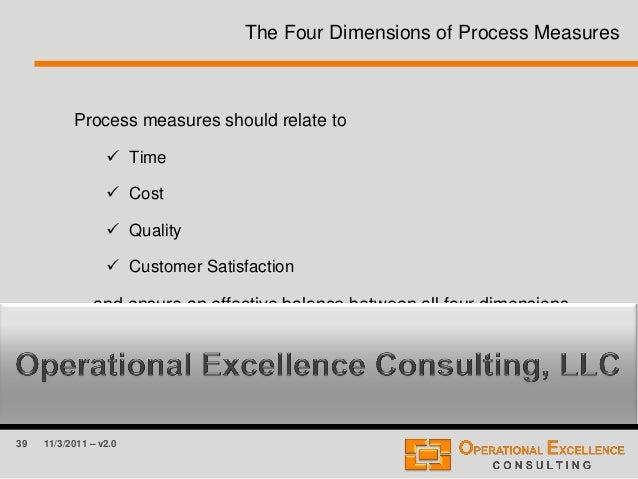 39 11/3/2011 – v2.0 The Four Dimensions of Process Measures Process measures should relate to  Time  Cost  Quality  Cu...