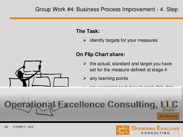 52 11/3/2011 – v2.0 Group Work #4: Business Process Improvement - 4. Step 30 Minutes The Task:  identify targets for your...