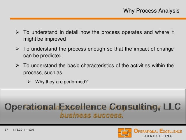 57 11/3/2011 – v2.0 Why Process Analysis  To understand in detail how the process operates and where it might be improved...