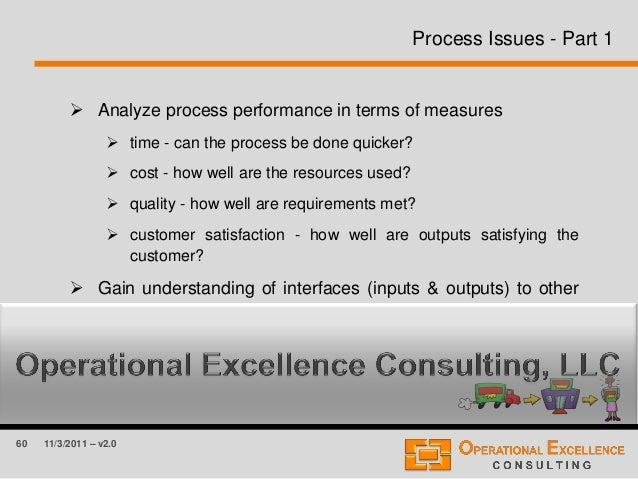 60 11/3/2011 – v2.0 Process Issues - Part 1  Analyze process performance in terms of measures  time - can the process be...