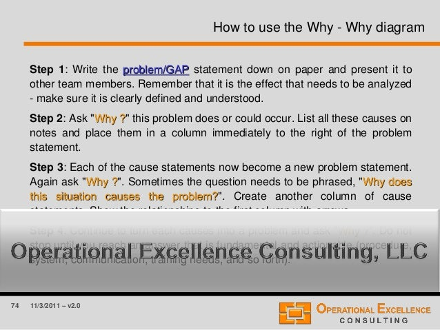 74 11/3/2011 – v2.0 How to use the Why - Why diagram Step 1: Write the problem/GAP statement down on paper and present it ...