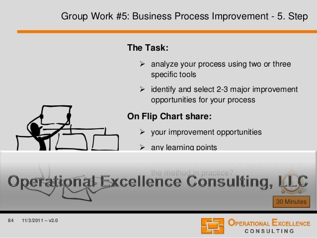84 11/3/2011 – v2.0 Group Work #5: Business Process Improvement - 5. Step 30 Minutes The Task:  analyze your process usin...