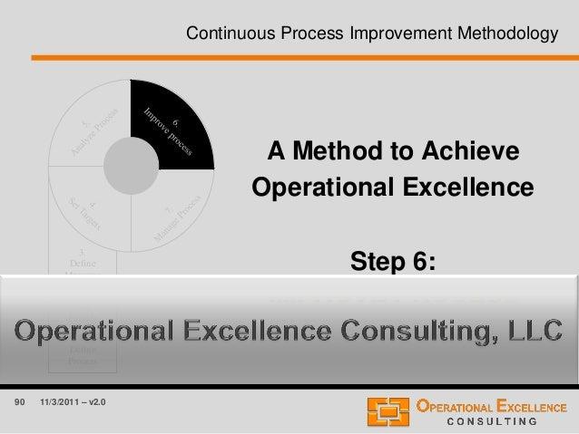 90 11/3/2011 – v2.0 Continuous Process Improvement Methodology 3. Define Measures 2. Map Process 1. Define Process A Metho...