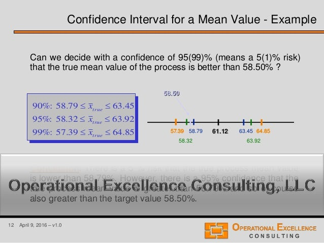 12 April 9, 2016 – v1.0 Can we decide with a confidence of 95(99)% (means a 5(1)% risk) that the true mean value of the pr...
