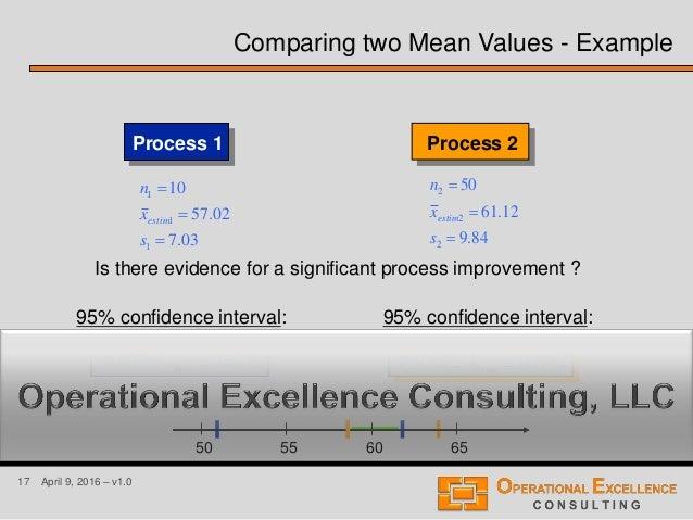 17 April 9, 2016 – v1.0 Process 1 03.7 02.57 10 1 1 1    s x n estim 95% confidence interval: Process 2 84.9 12.61 50 2...