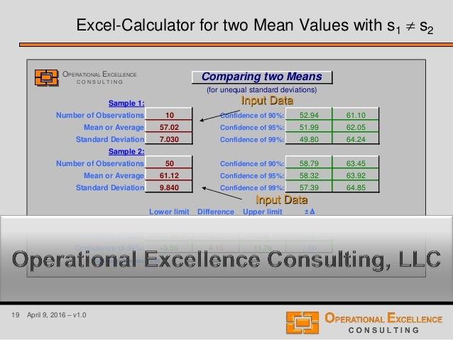 19 April 9, 2016 – v1.0 Comparing two Means (for unequal standard deviations) Sample 1: Number of Observations 10 Confiden...